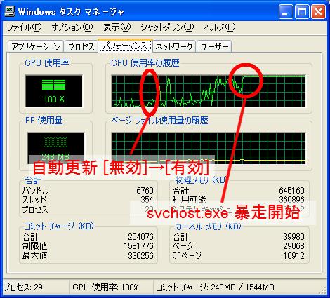 CPU使用率100%