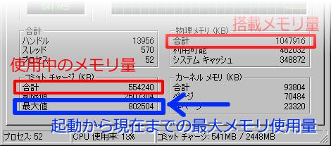 XPのタスクマネージャ画面2